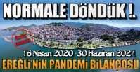EREĞLİ VE PANDEMİ SÜRECİ !.