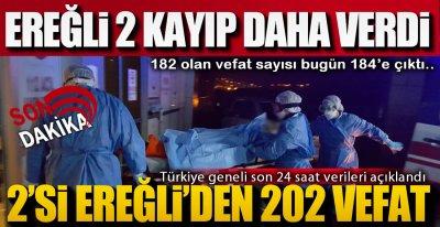 EREĞLİ VE TÜRKİYE GENELİ SON DURUM !.