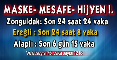 GERÇEKLERLE YÜZLEŞME ZAMANI GELDİ !.