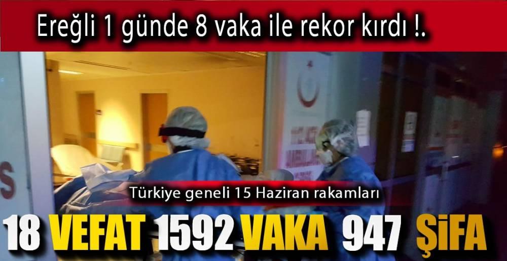 15 HAZİRAN VERİLERİ AÇIKLANDI !.