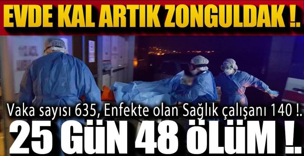 25 GÜNÜN KORONA BİLANÇOSU !: