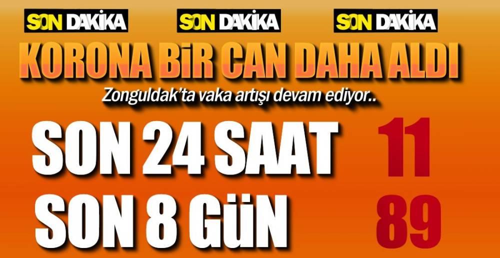 BAYRAM ÖNCESİ KORONA RAKAMLARI !.