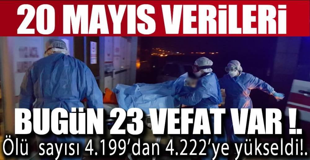 BUGÜN 1092 KİŞİ İYİLEŞTİ !.