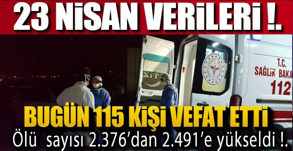 BUGÜN 2014 KİŞİ İYİLEŞTİ !.