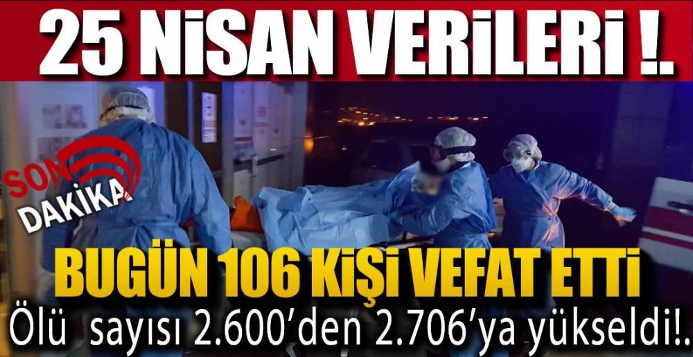 BUGÜN 3 BİN 800 HASTA İYİLEŞTİ !.