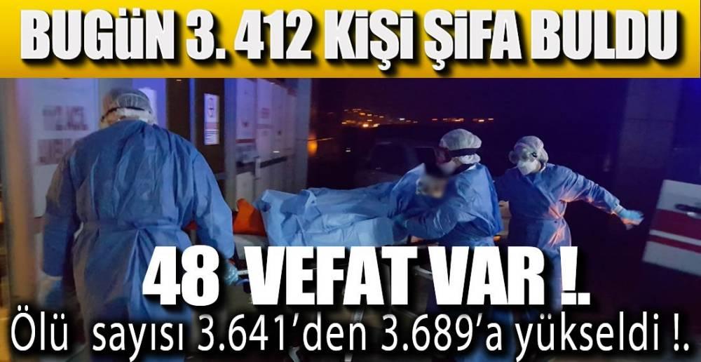 BUGÜN 48 KİŞİ VEFAT ETTİ !.