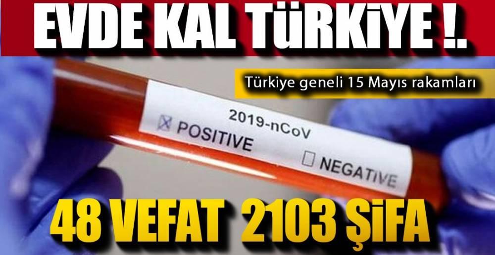 BUGÜN 48 VEFAT VAR !.
