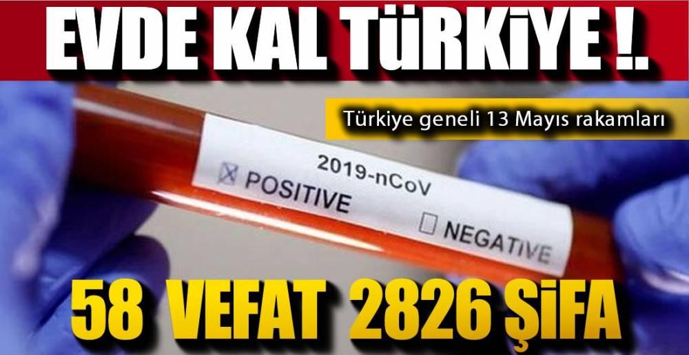BUGÜN 58 VEFAT VAR !.