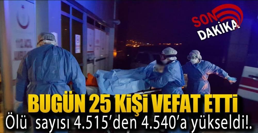 BUGÜN  839 VAKA VAR !.