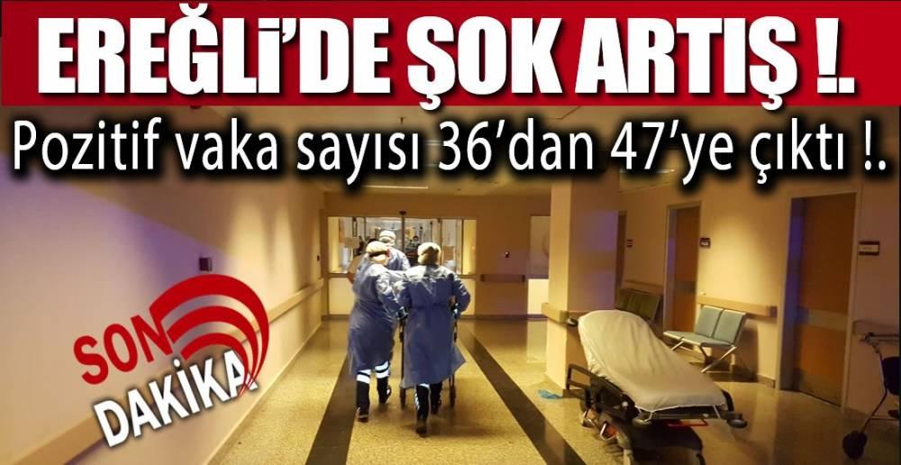 EREĞLİ'DE 11 POZİTİF VAKA DAHA !.