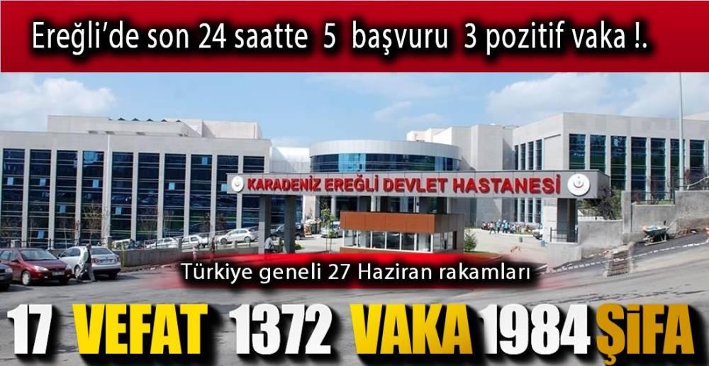 EREĞLİ'DE 3 YENİ VAKA !.