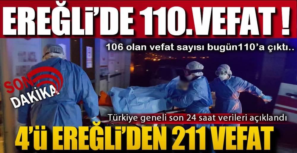 EREĞLİ'DE 4 VEFAT YAŞANDI !.