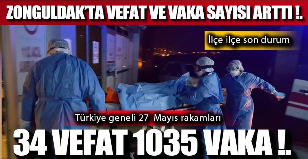 GÜNÜN VERİLERİ AÇIKLANDI.