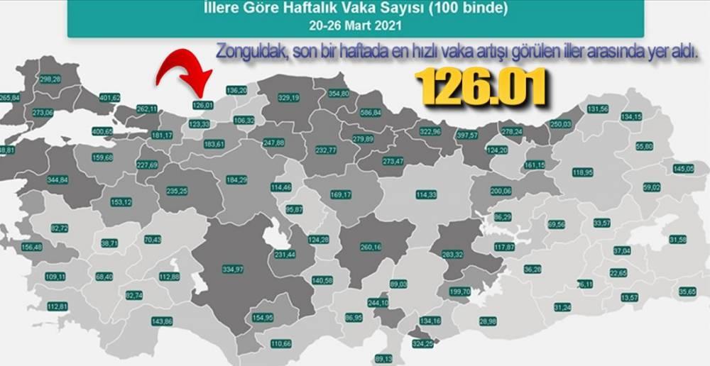 İŞTE GELDİĞİMİZ NOKTA !.