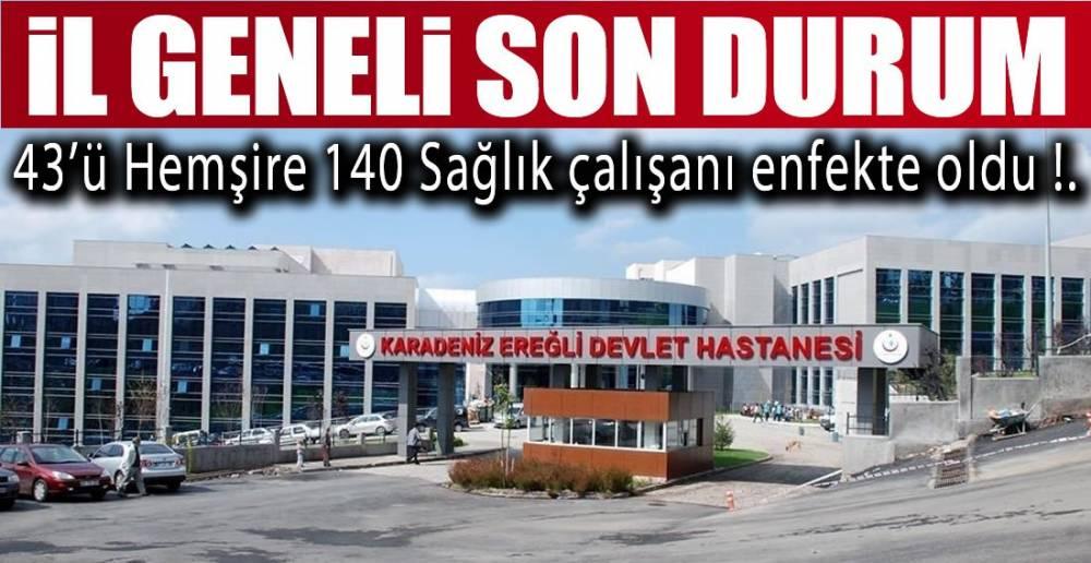 ÖZVERİ İLE ÇALIŞIYORLAR !.