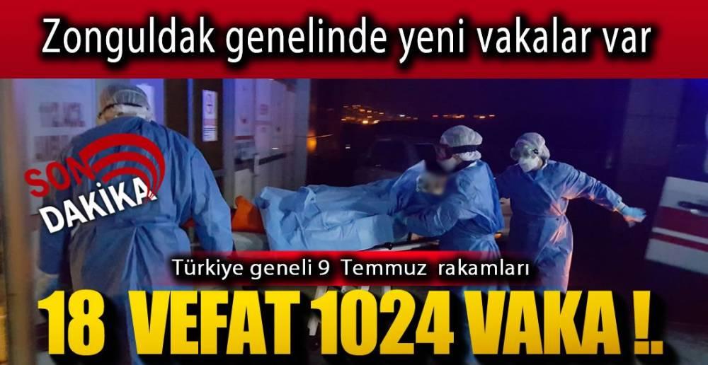 ZONGULDAK'TA YENİ VAKALAR VAR !.