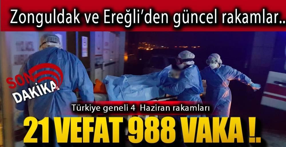 ZONGULDAK VE EREĞLİ'DE SON DURUM!.