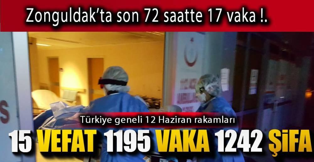 ZONGULDAK VE TÜRKİYE GENELİ VAKA SAYISI ARTIYOR!.