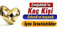 105 ÇİFTİN EVLİLİĞİ 1 YILDA BİTTİ !.