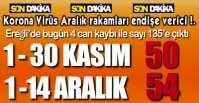 EREĞLİ'DE 14 GÜNDE 54 VEFAT !.
