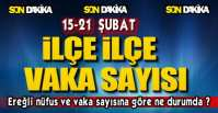 VAKA SAYILARI BELLİ OLDU !.