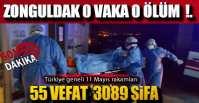 ZONGULDAK''TA BİR İLK 0 VAKA 0 ÖLÜM !.