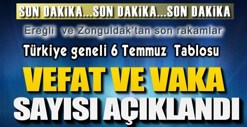 EREĞLİ'DE 4 POZİTİF VAKA !.