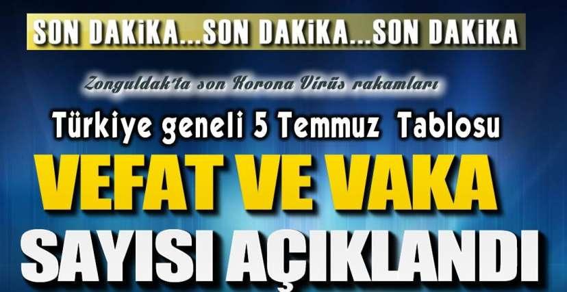 GÜNÜN KORONA VİRÜS RAKAMLARI !.