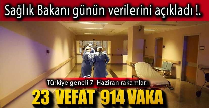 GÜNÜN VAKA RAKAMI 914 !.