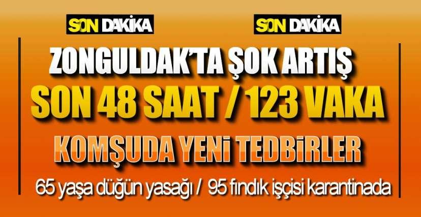 EREĞLİ'DE  25 VAKA DAHA !.