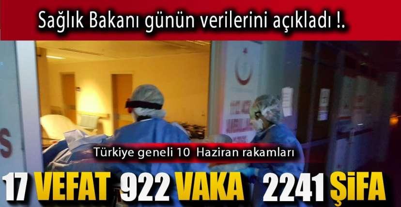 SON 24 SAATTE  922 VAKA !.